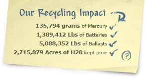 recycling_impact_element